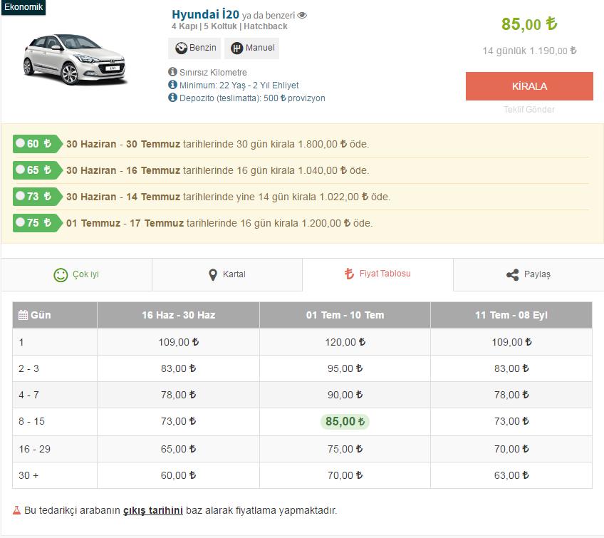 İndirimli araç kiralamak için kampanyalar
